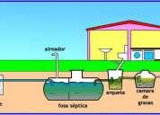 Todo tipo de pozos, de agua subterránea, hago en todo el país. inf. 3108243077