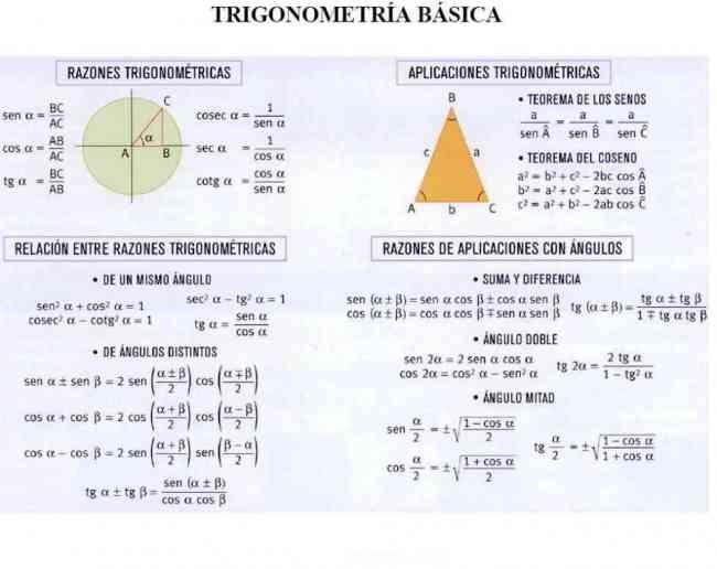 Clases de matematicas, fisica y quimica