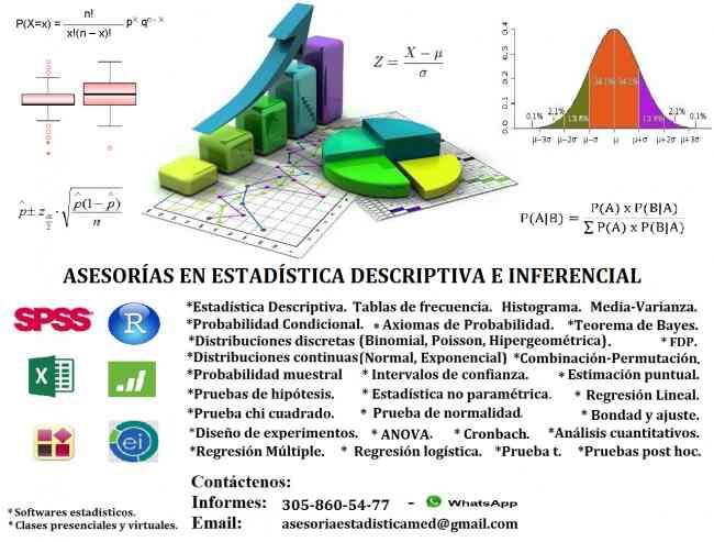 CLASES DE ESTADÍSTICA. cel/ whatsapp 305-860-54-77