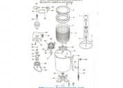 Curso de reparación de lavadoras y secadoras 100%