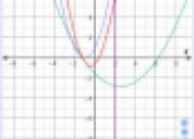 Matematicas,tareas y trabajos