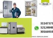 Haceb centro de reparación barranquilla 3195502411